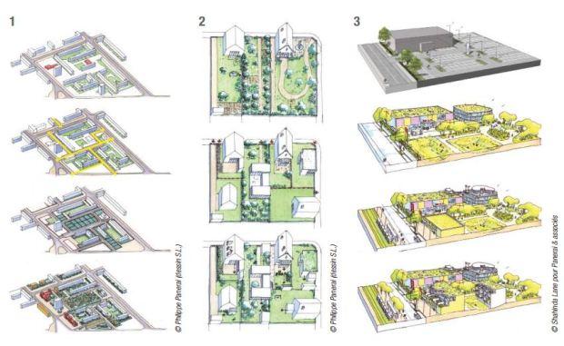 Biblio 49-evolutivité tissus urbains-interior
