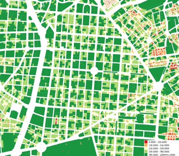 Lot area in sq m in the Barrio de Salamanca