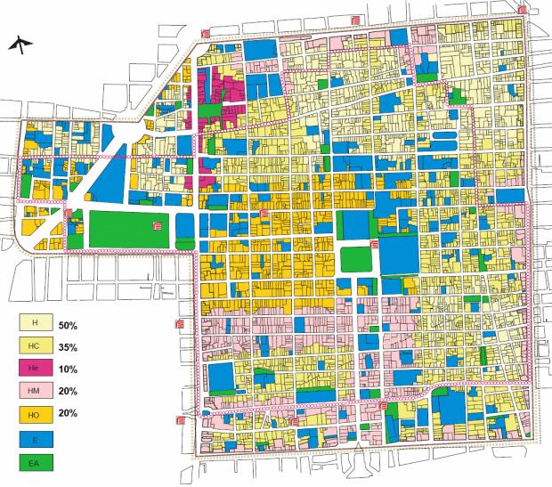 Programa Parcial de Desarrollo Urbano Centro Histórico del Programa Delegacional de Desarrollo Urbano para la Delegación Cuahtemoc. Zoning districts and minimal percentage of building area to be allocated to housing.