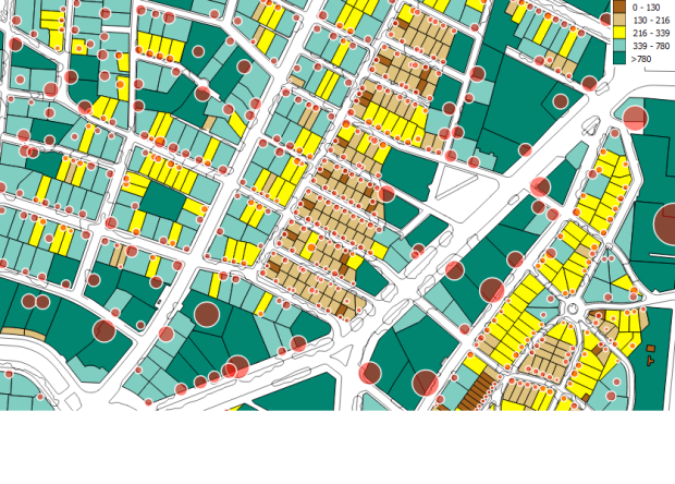 El Viso. Lot area (in sq m). Red circles are proportional to the residential floor area for each lot